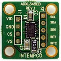 図 1 加速度計ADXL345