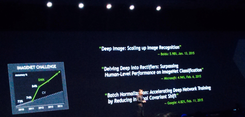 GPU Technology Conference 2015 Keynote 1