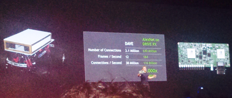 GPU Technology Conference 2015 Keynote 4