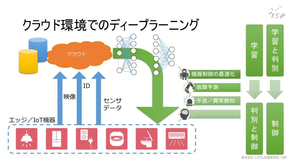 rescale-demo-slide4