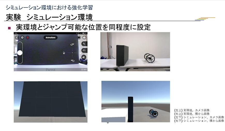 (上段):実機のドローンと、ドローンの目線カメラ映像  (下段):シミュレーション環境でのドローンと、ドローンの目線カメラ映像