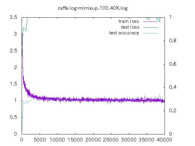 004-9_表_右列下行_100-labelmix