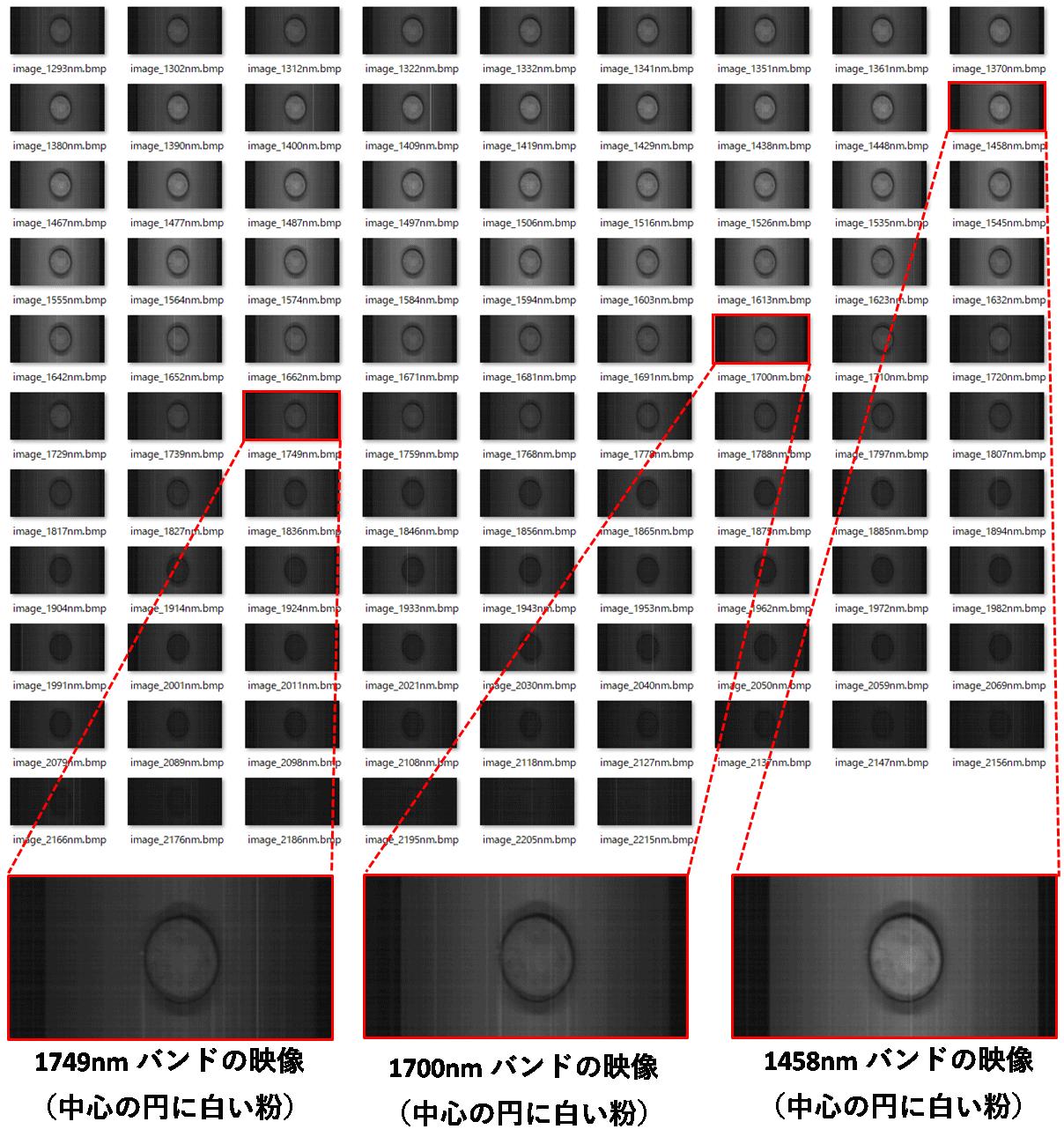 ハイパースペクトルカメラで撮影した重曹の画像