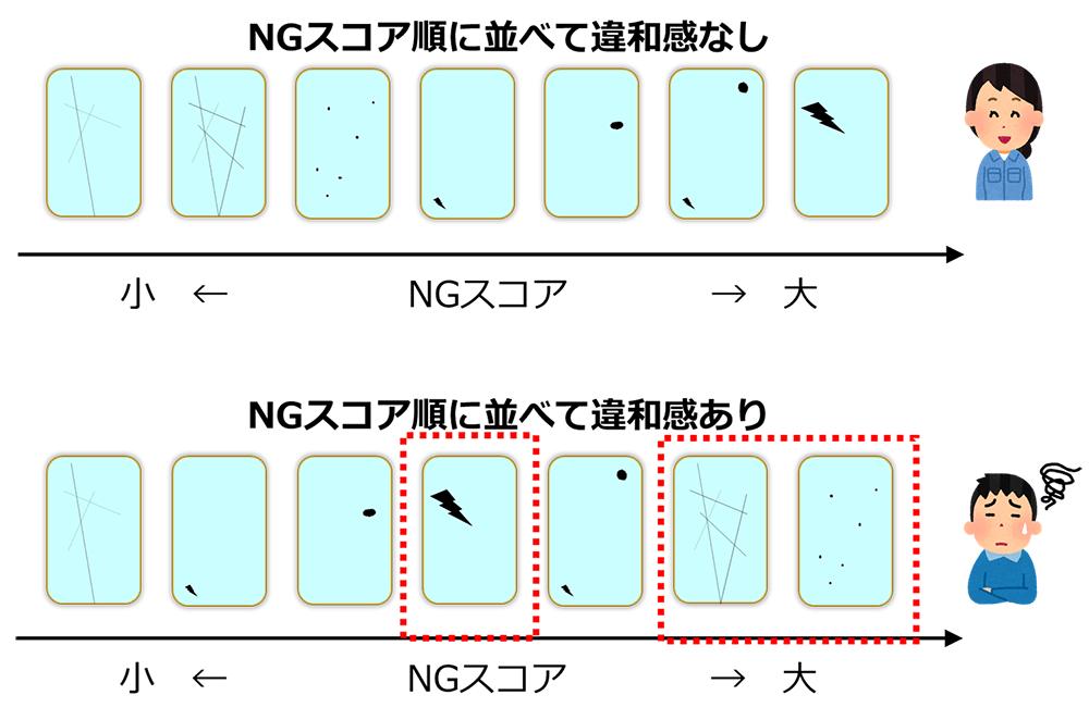 図 9  NGスコア順に並べたグレーゾーン評価画像データ