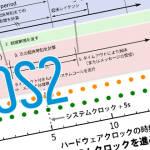 ROS2 タイマーの解析と実験