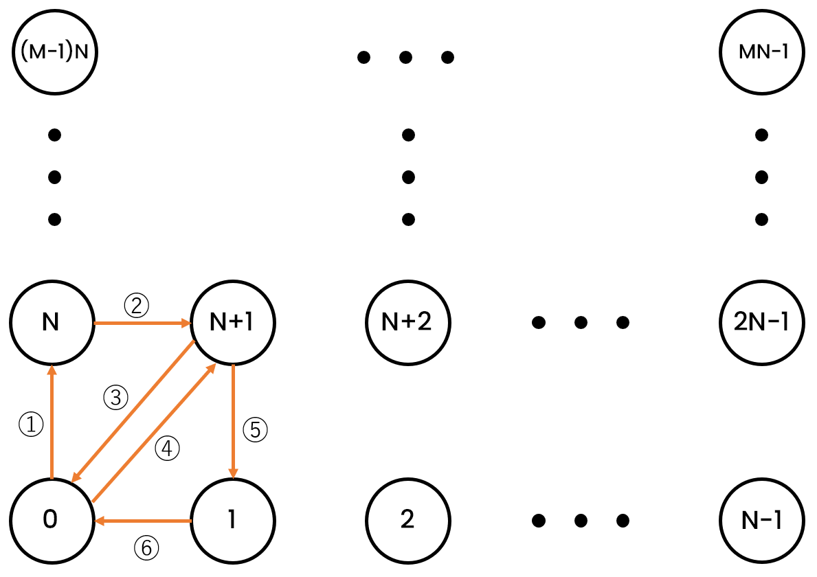 03_triangles