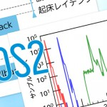 ROS2タイマーコールバックの起床レイテンシ測定